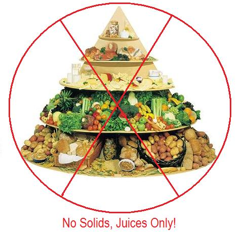 Juice diet food pyramid